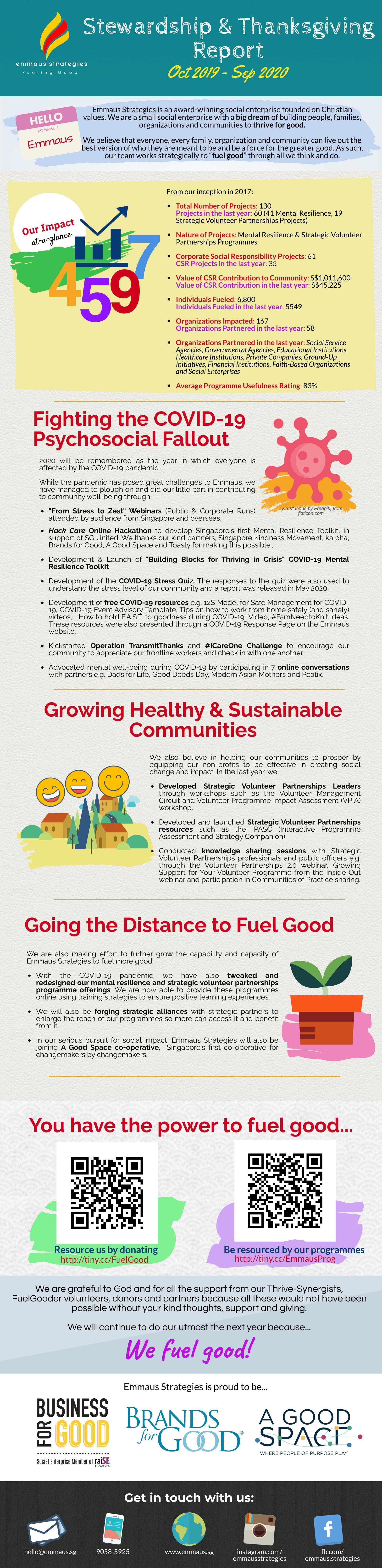 Stewardship 2020 Infographic